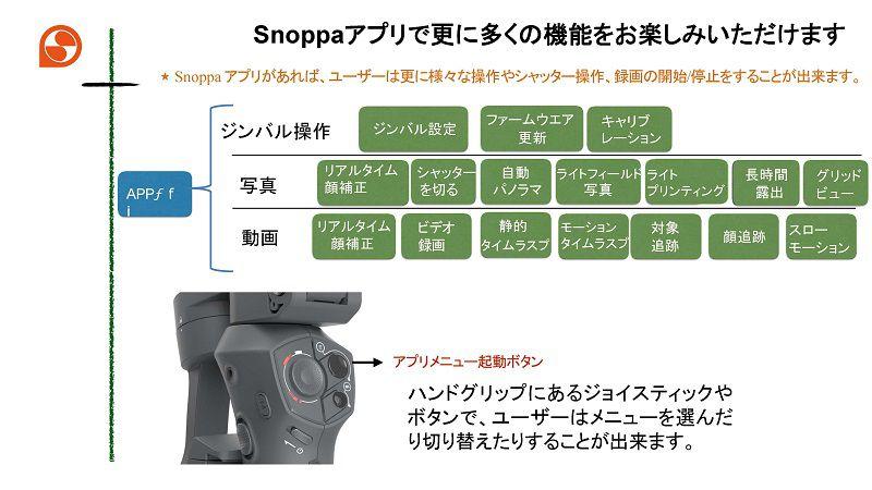 Snoppa ATOMの取り扱い説明書 アプリでできること