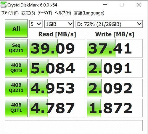カードリーダーを使ったSANDISK SDカードのベンチマーク