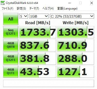 M.2 SSD の読み書き速度