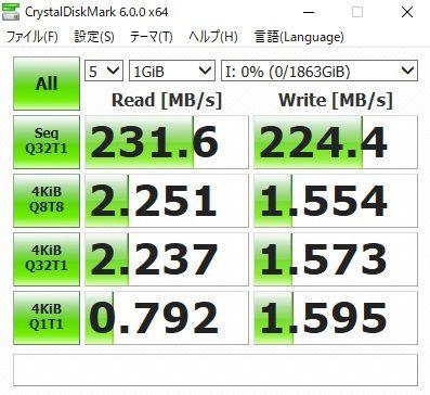 HDDの読み書き速度